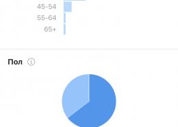 Статистика в инстаграм