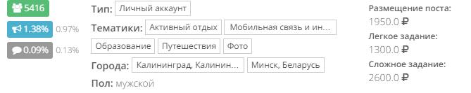 Вильям Цветков
