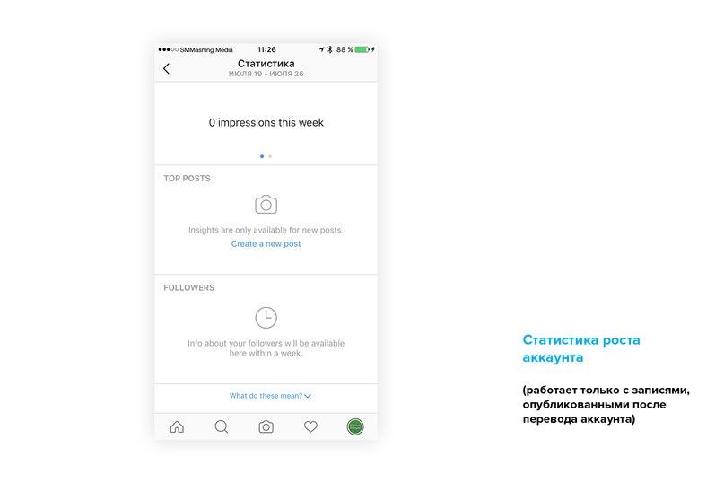 Возможности бизнес-аккаунта в Instagram