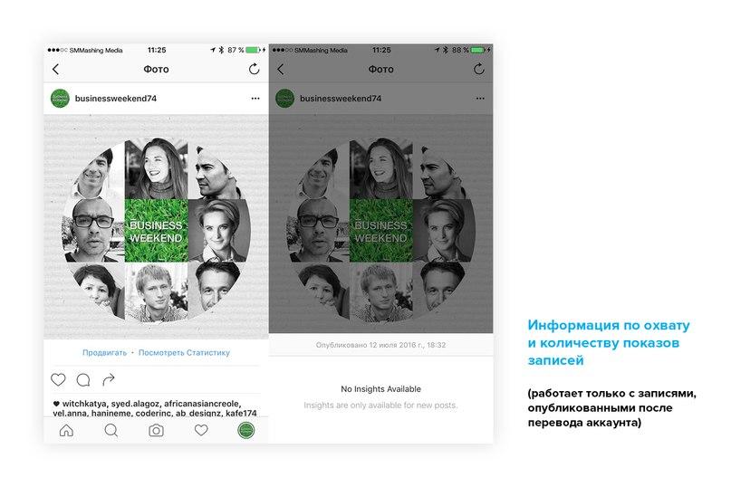 Возможности бизнес-профиля в Instagram