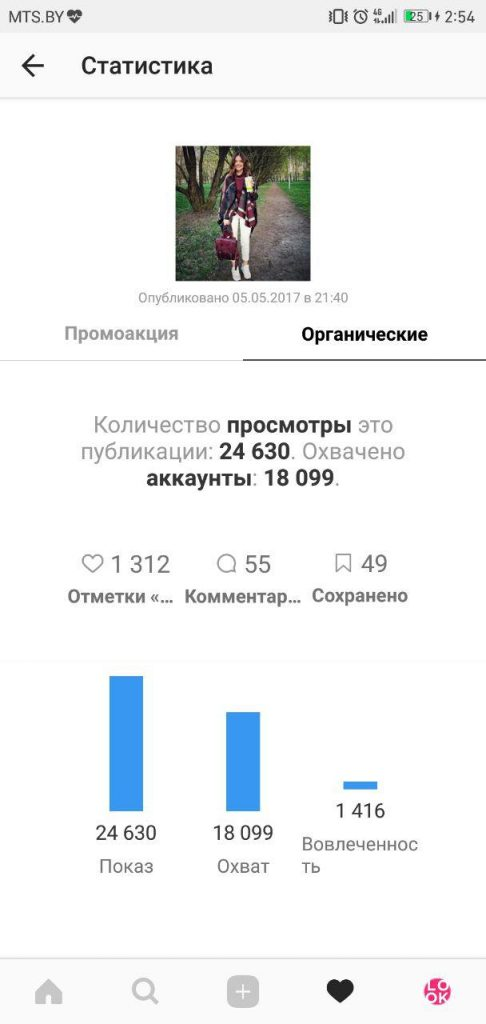 статистика продвижения в инстаграм